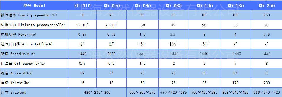 XD_久然技术参数